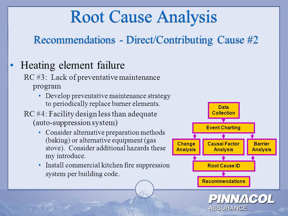 Root Cause Analysis Recommendations - Direct/Contributing Cause #2