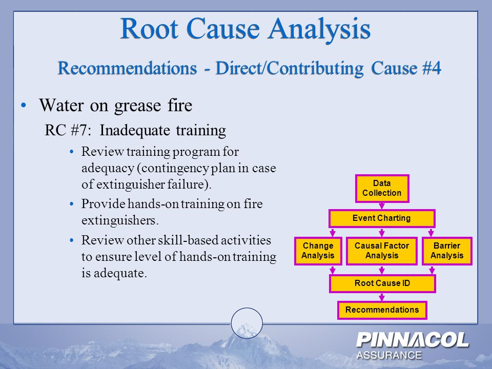 Root Cause Analysis Recommendations - Direct/Contributing Cause #4