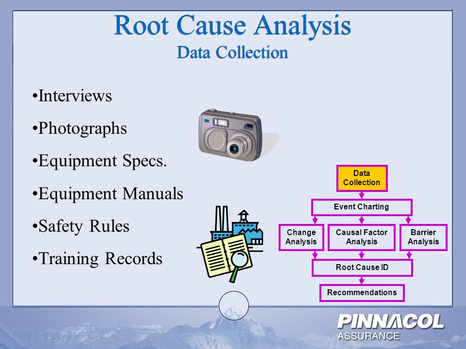 Root Cause Analysis Data Collection