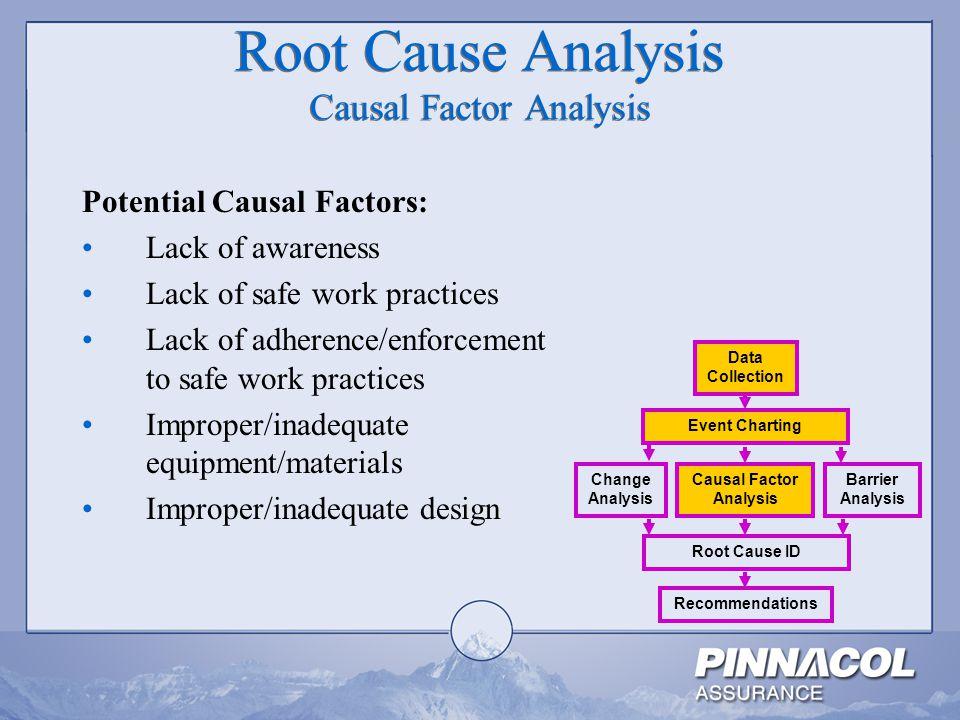 Root Cause Analysis Causal Factor Analysis