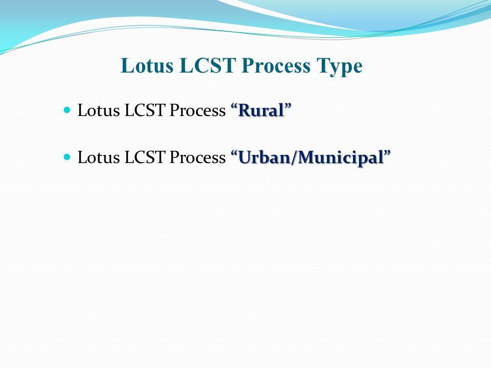 Lotus LCST Process Type