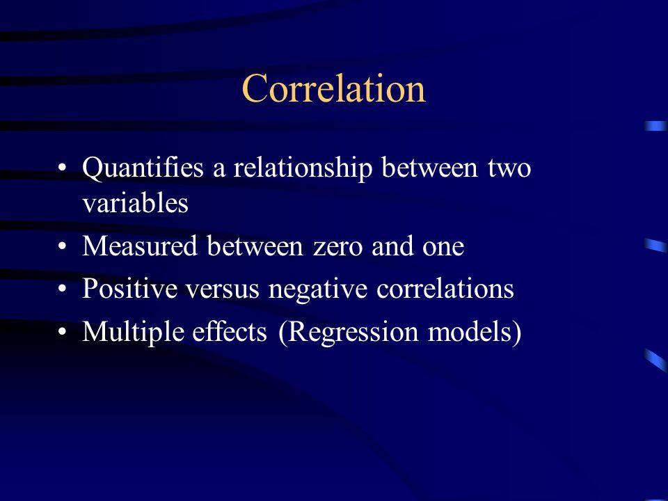 Correlation Quantifies a relationship between two variables