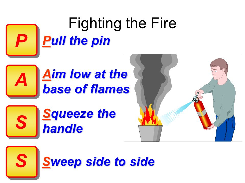 P A S S Fighting the Fire Pull the pin Aim low at the base of flames