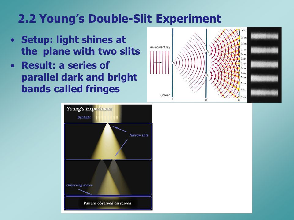 2.2 Young's Double-Slit Experiment