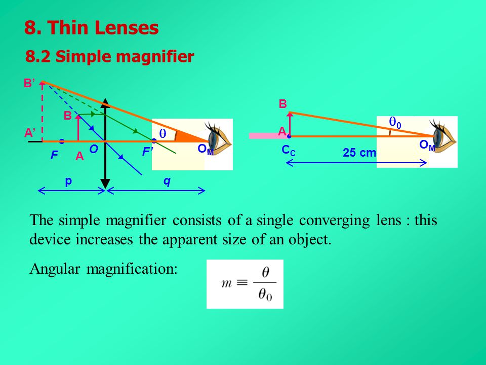 8. Thin Lenses 8.2 Simple magnifier 