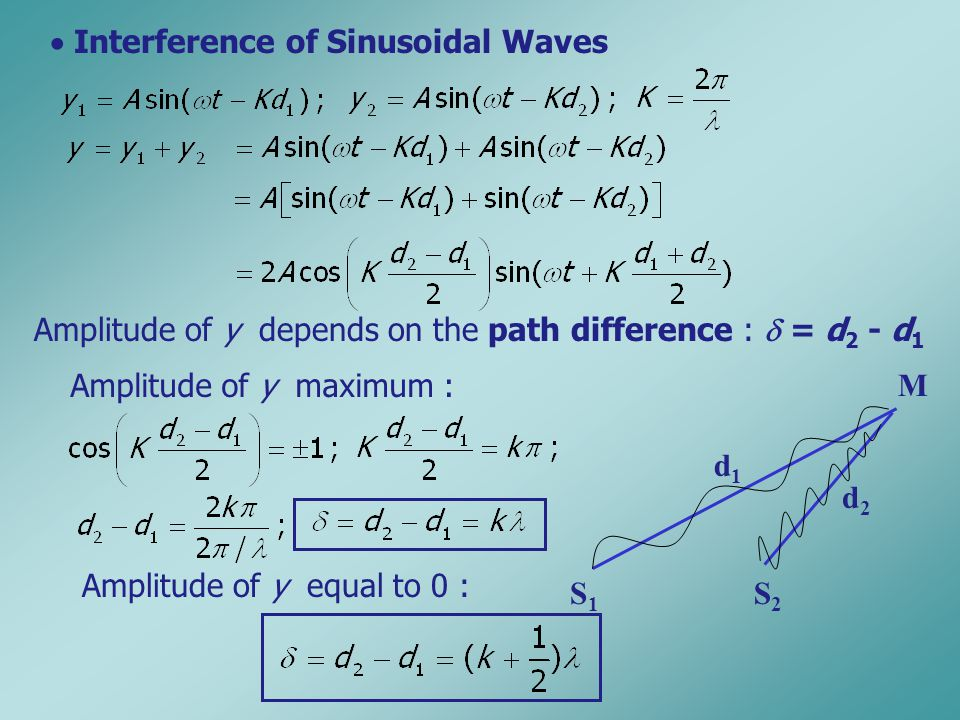  Interference of Sinusoidal Waves