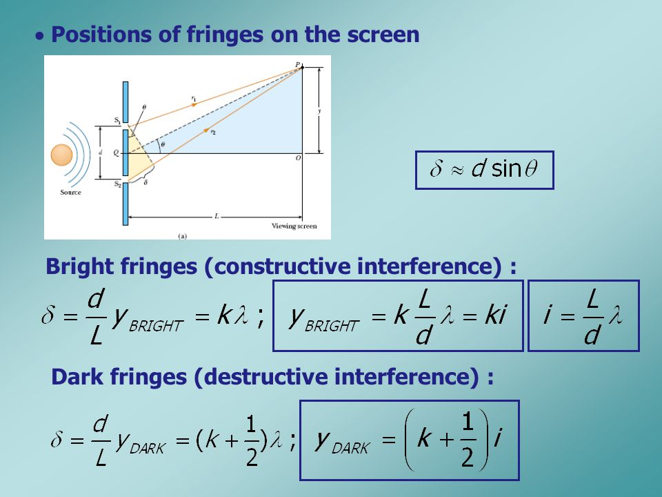  Positions of fringes on the screen