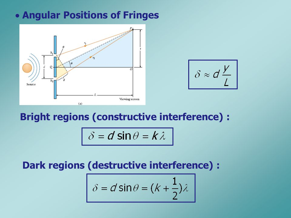  Angular Positions of Fringes