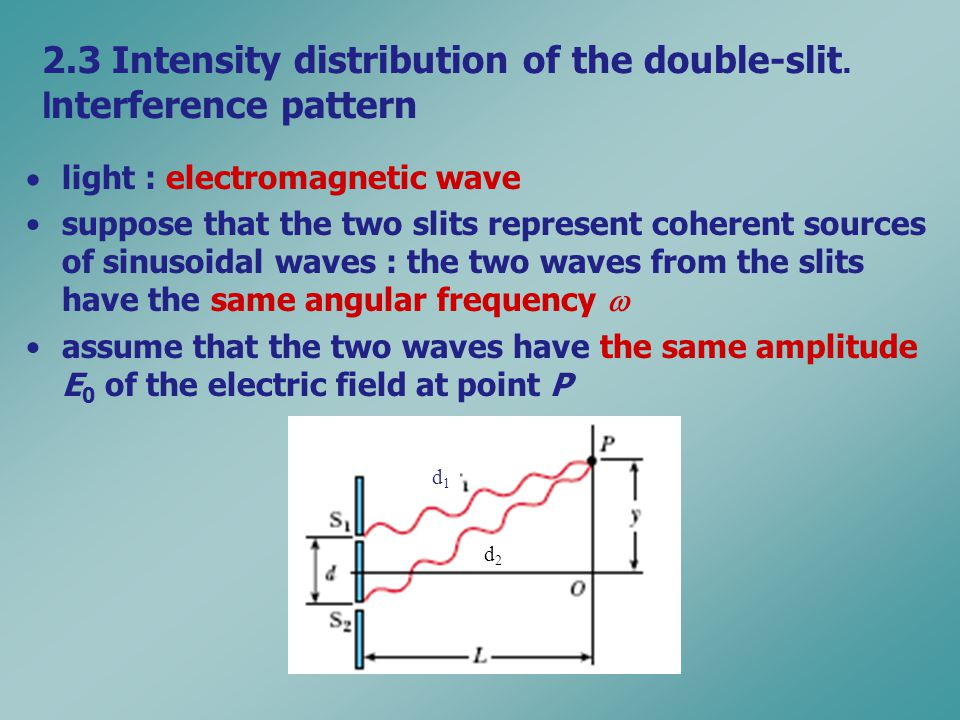 2.3 Intensity distribution of the double-slit. Interference pattern