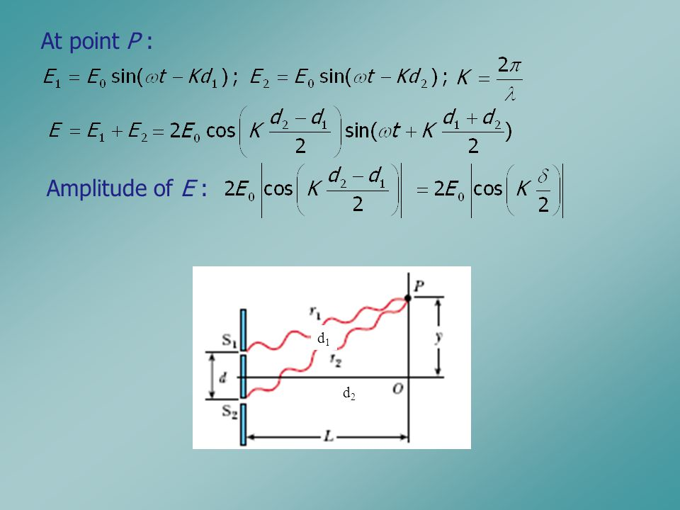 At point P : Amplitude of E : d1 d2