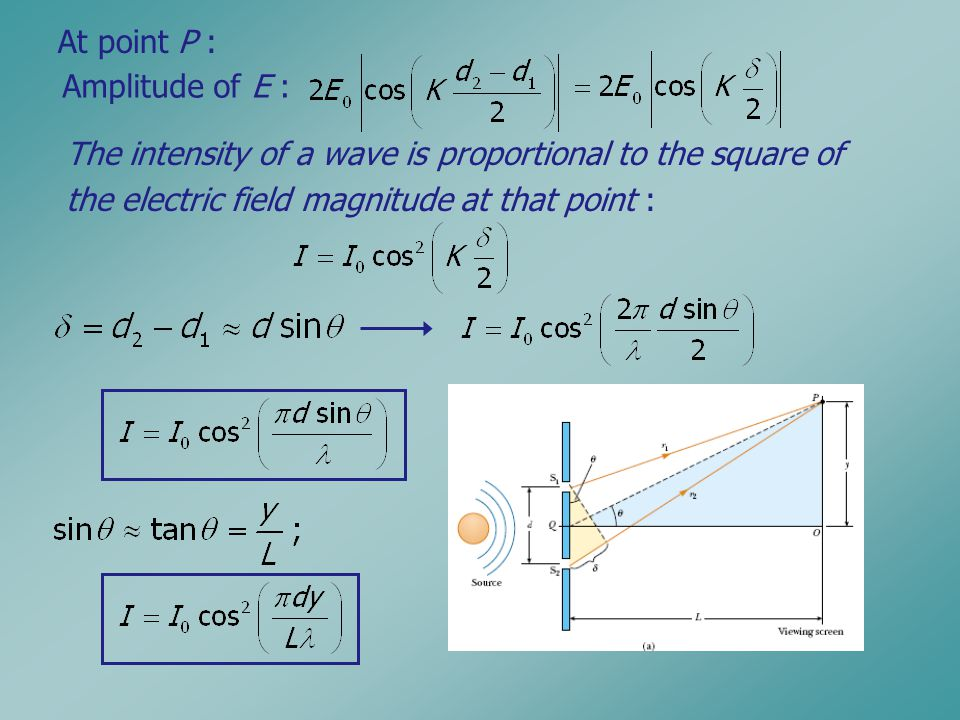 At point P : Amplitude of E : The intensity of a wave is proportional to the square of.