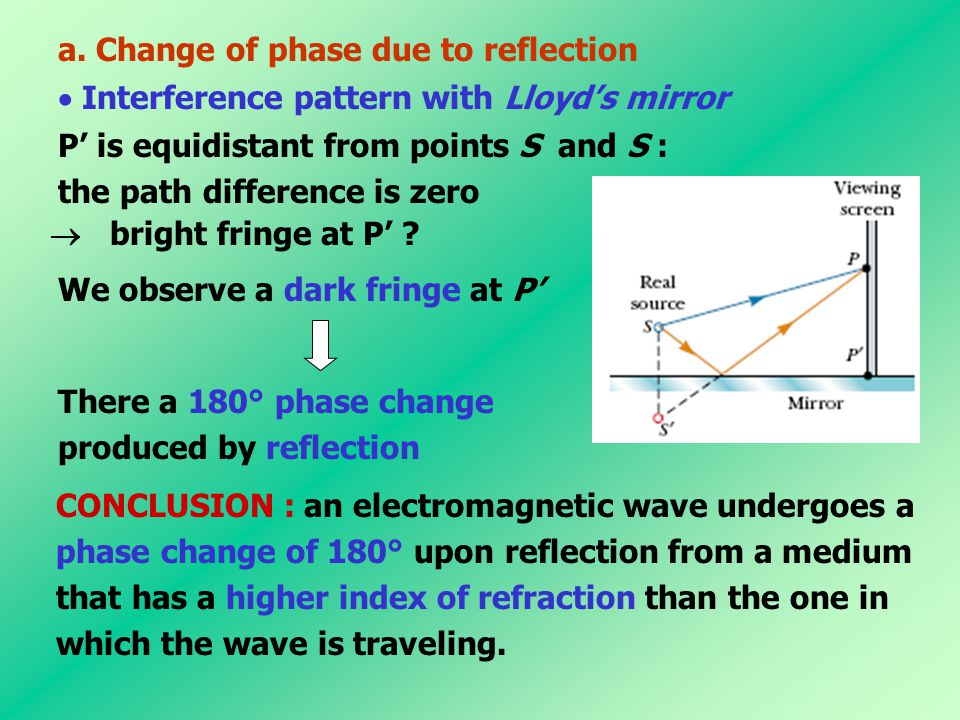 a. Change of phase due to reflection
