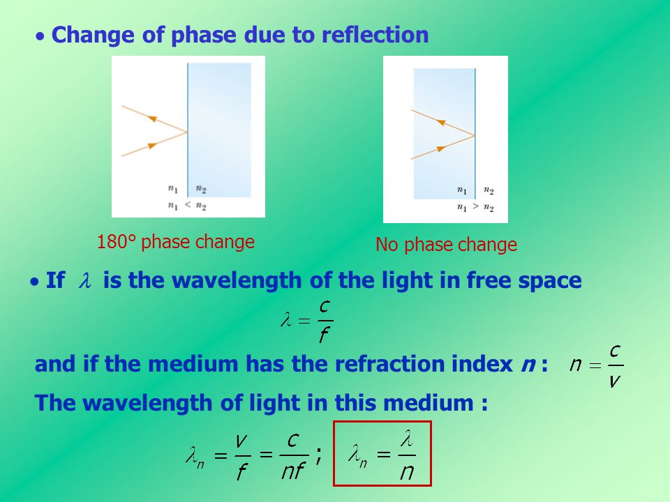  Change of phase due to reflection