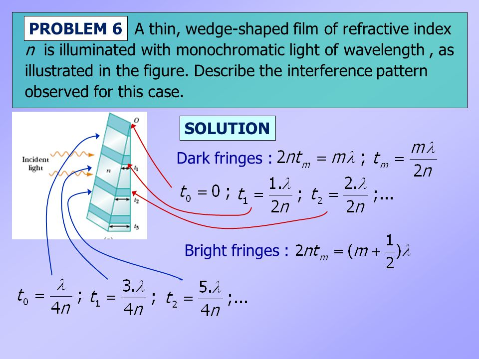 A thin, wedge-shaped film of refractive index