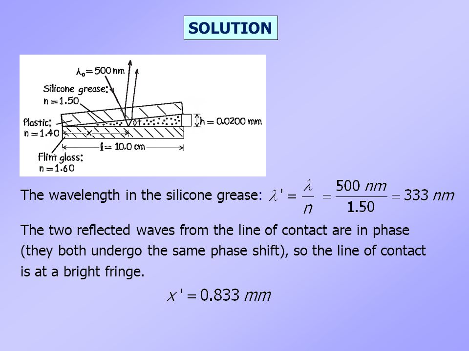 SOLUTION The wavelength in the silicone grease: