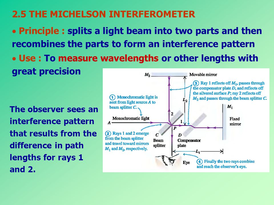 2.5 THE MICHELSON INTERFEROMETER