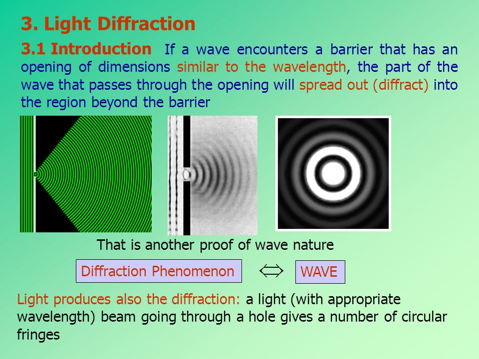 3. Light Diffraction 3.1 Introduction