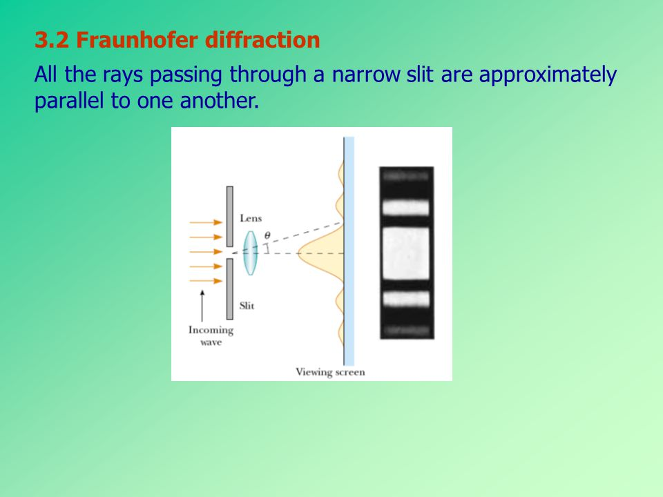 3.2 Fraunhofer diffraction