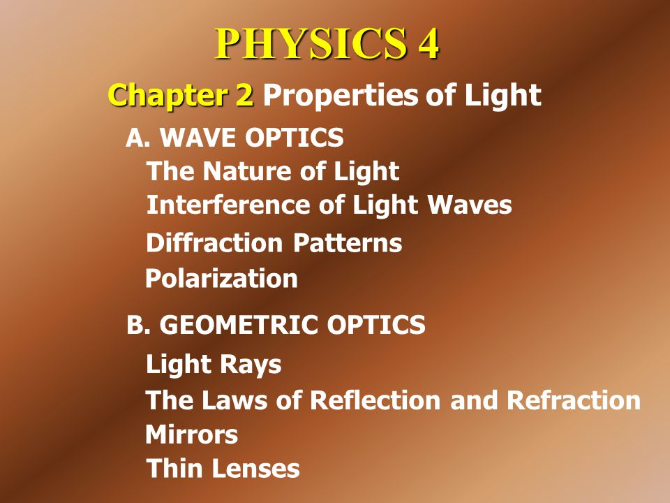 Chapter 2 Properties of Light