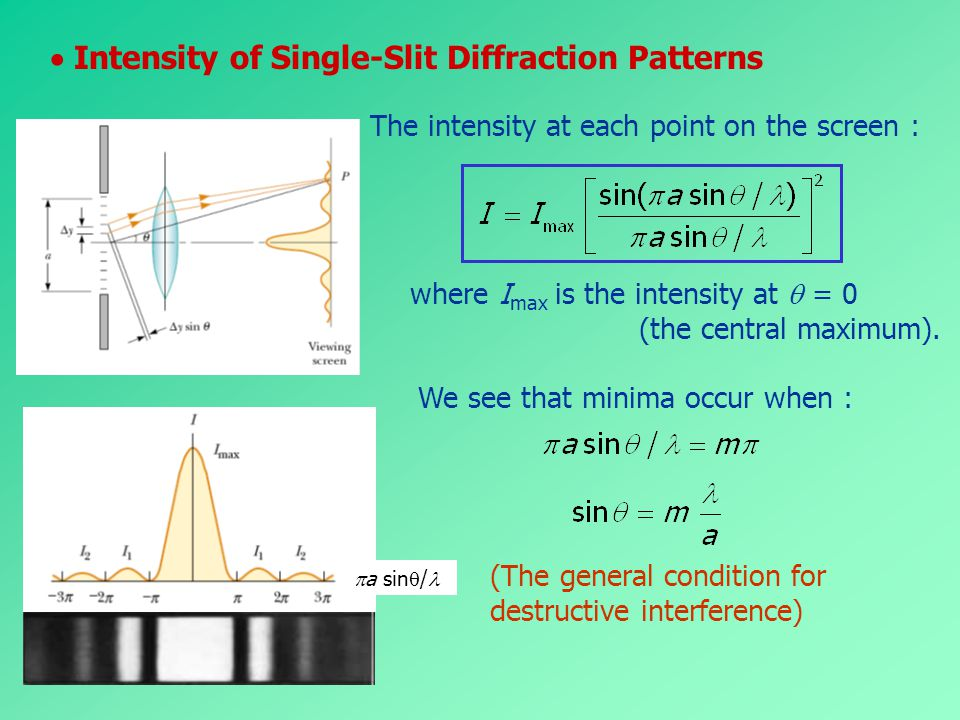  Intensity of Single-Slit Diffraction Patterns
