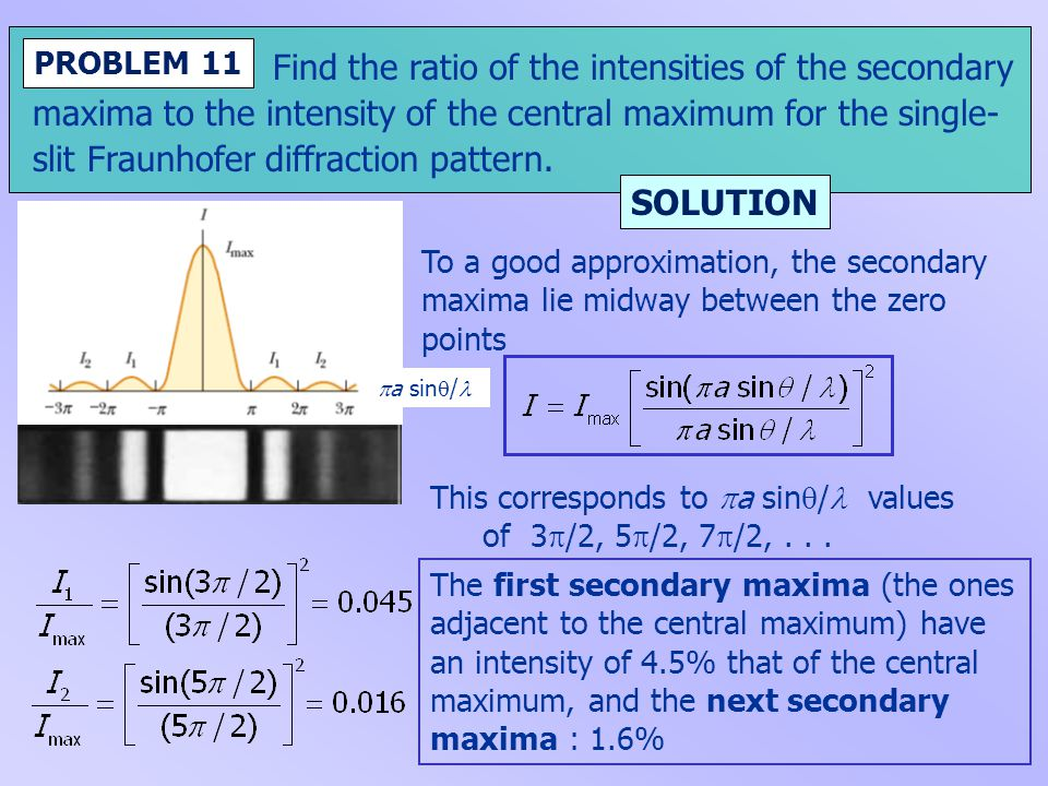 Find the ratio of the intensities of the secondary