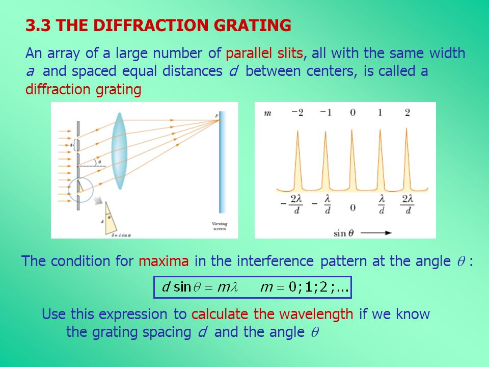 3.3 THE DIFFRACTION GRATING