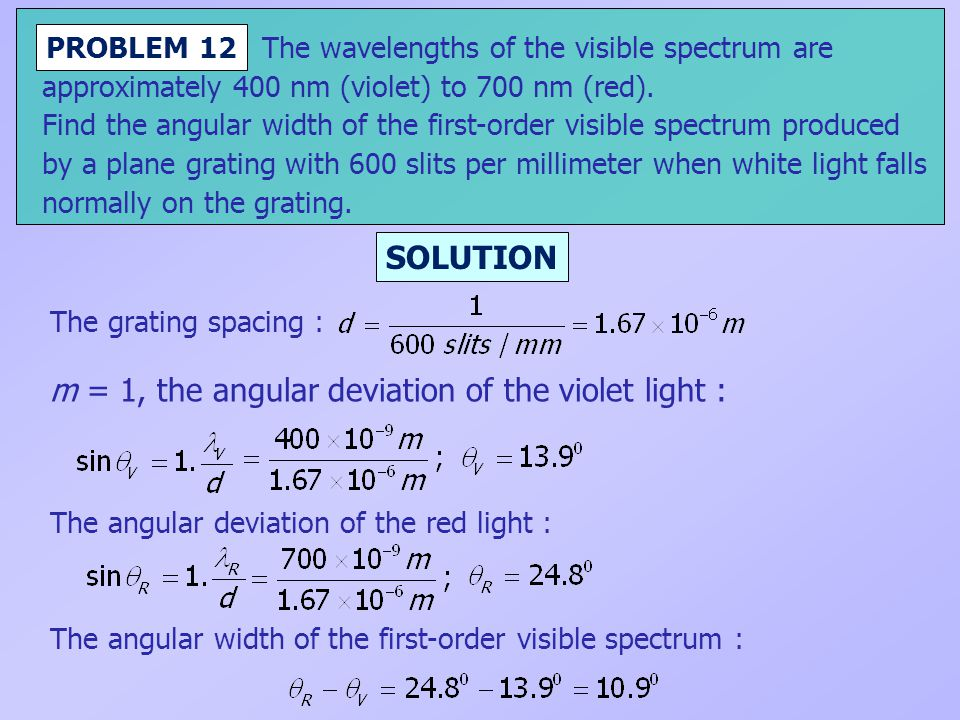 m = 1, the angular deviation of the violet light :