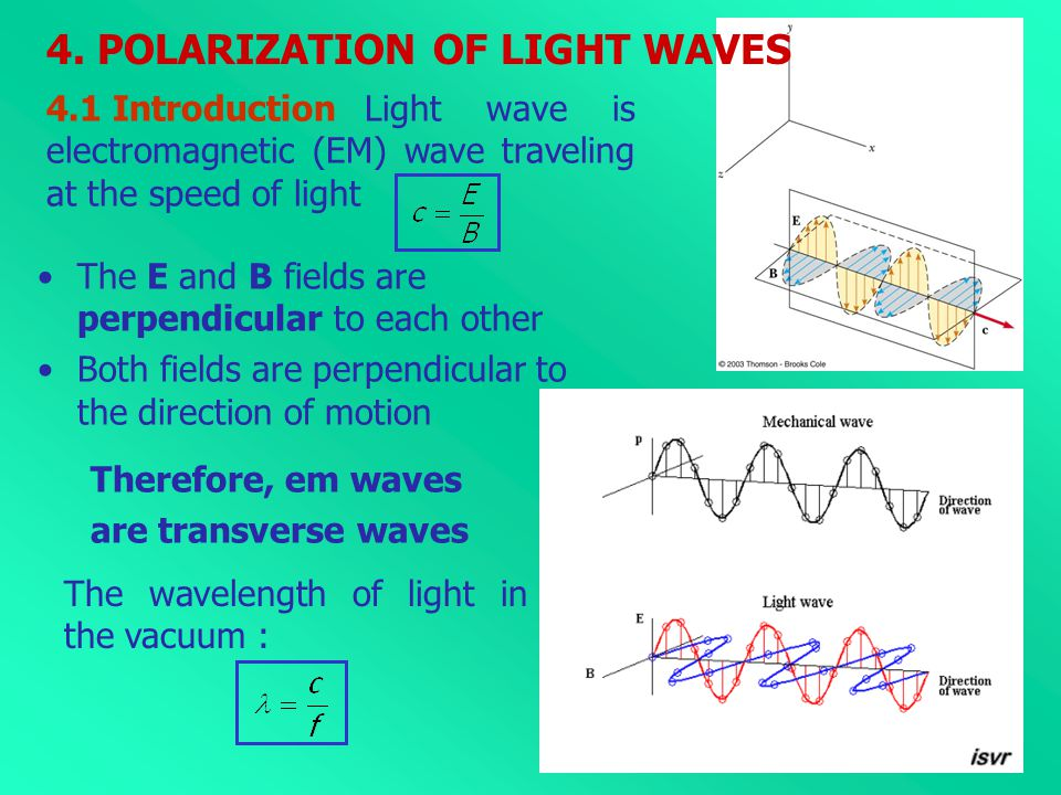 4. POLARIZATION OF LIGHT WAVES