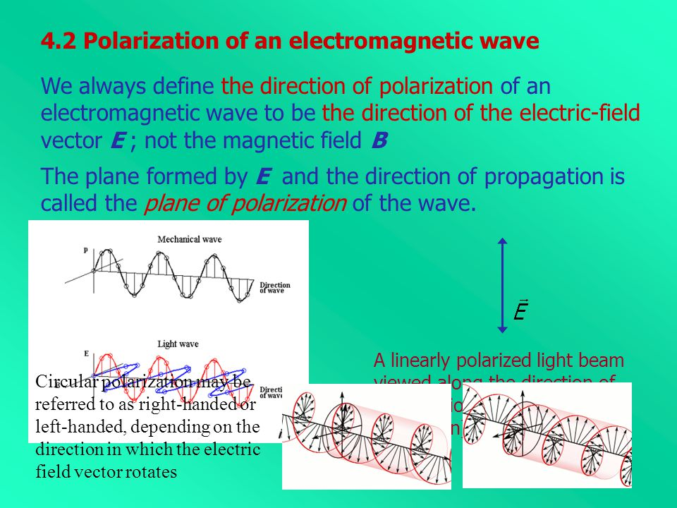 4.2 Polarization of an electromagnetic wave