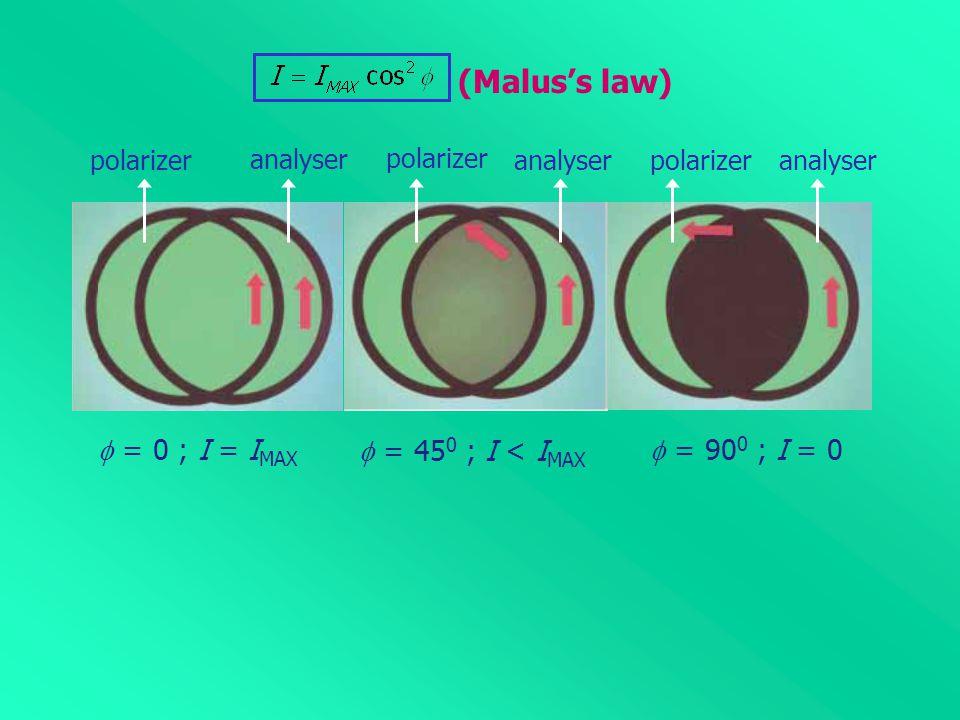 (Malus's law)  = 0 ; I = IMAX  = 450 ; I < IMAX  = 900 ; I = 0