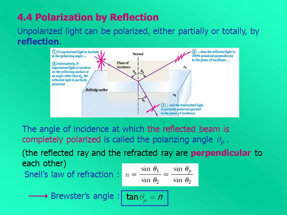 4.4 Polarization by Reflection