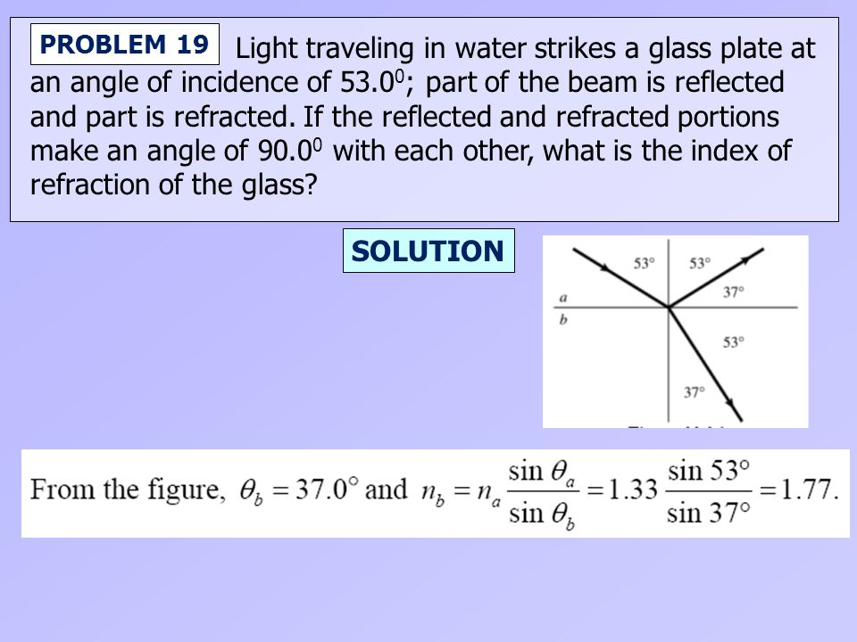Light traveling in water strikes a glass plate at