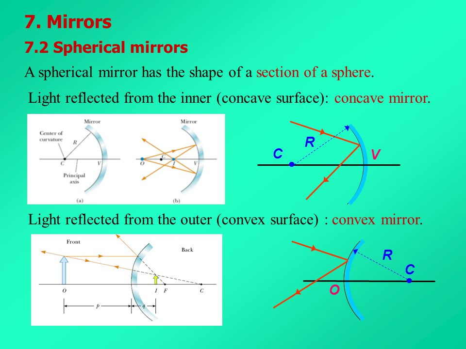7. Mirrors 7.2 Spherical mirrors