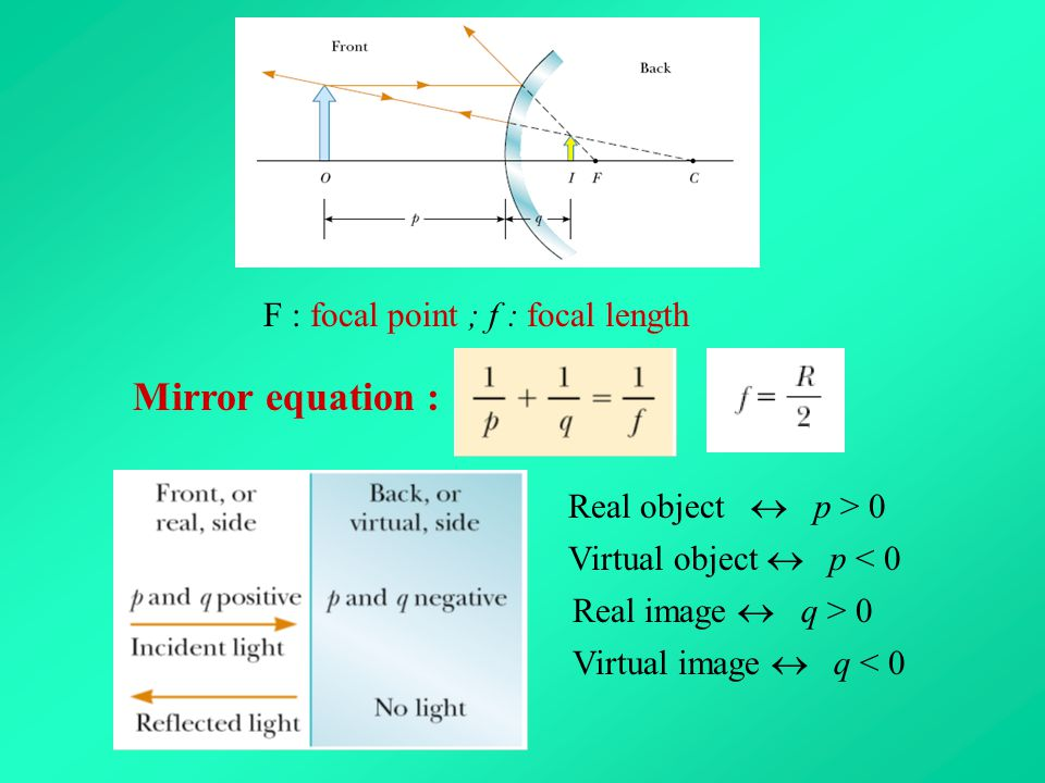 Mirror equation : F : focal point ; f : focal length