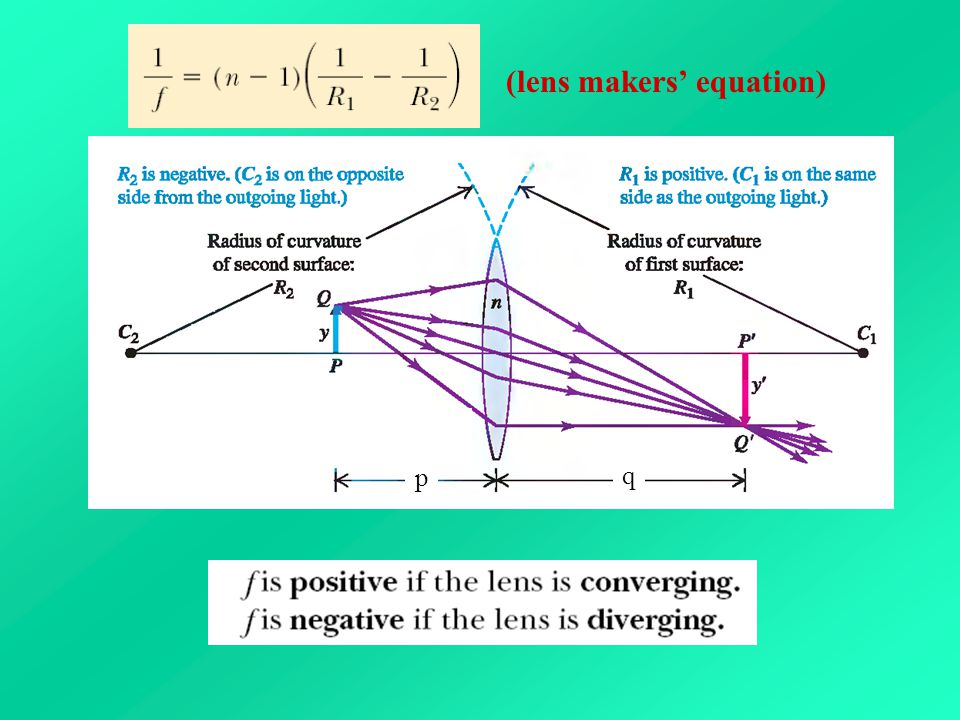 (lens makers' equation)