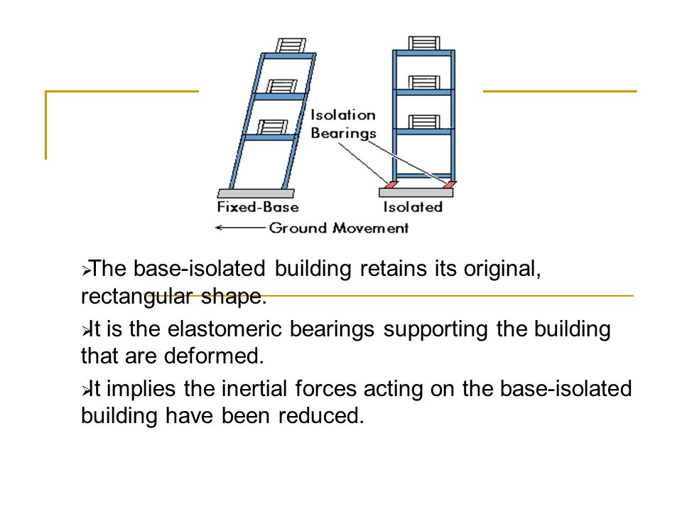 2.0 How The Bearing work The base-isolated building retains its original, rectangular shape.