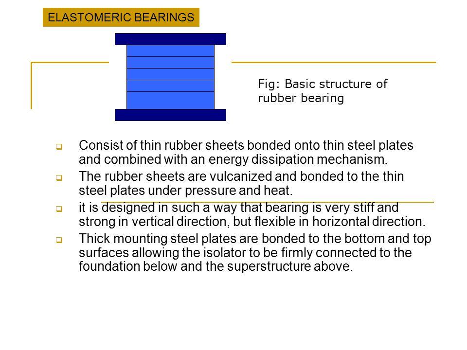 ELASTOMERIC BEARINGS Fig: Basic structure of rubber bearing. 3.0 Elastomeric Bearings.