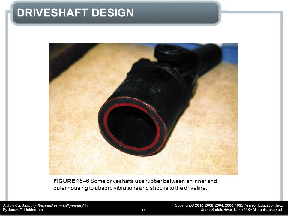 DRIVESHAFT DESIGN FIGURE 15–6 Some driveshafts use rubber between an inner and outer housing to absorb vibrations and shocks to the driveline.