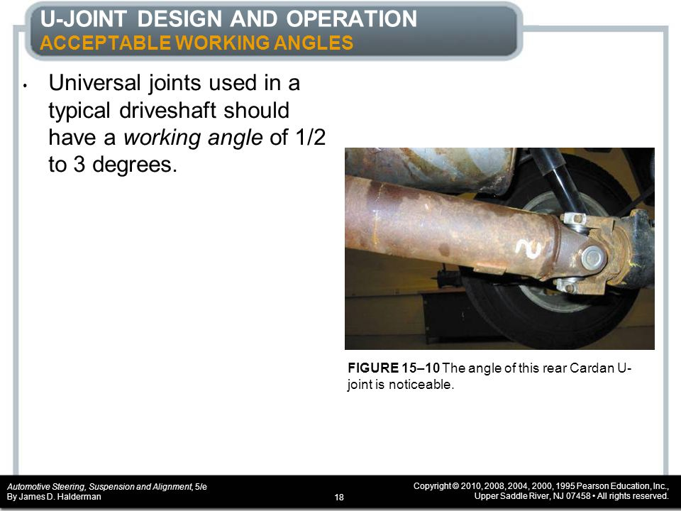 U-JOINT DESIGN AND OPERATION ACCEPTABLE WORKING ANGLES