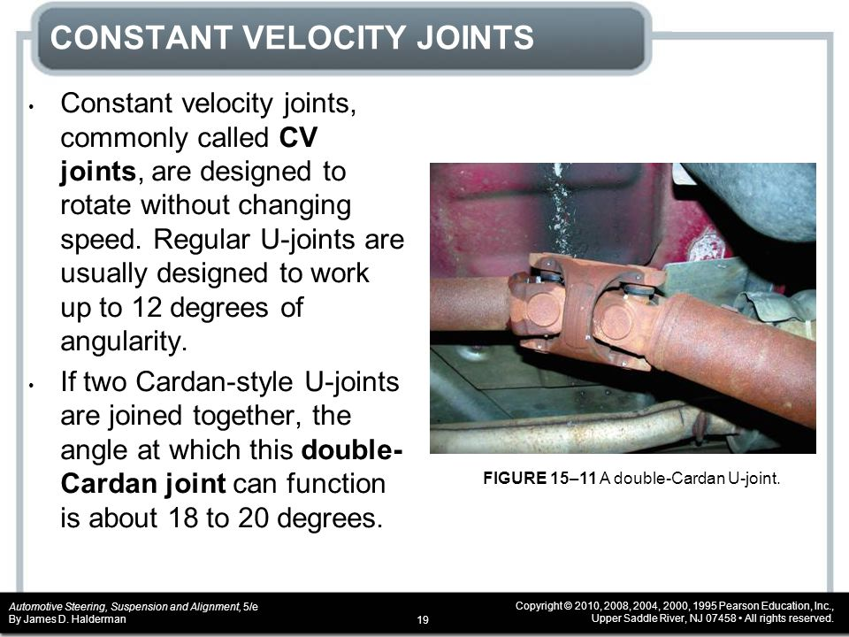 CONSTANT VELOCITY JOINTS