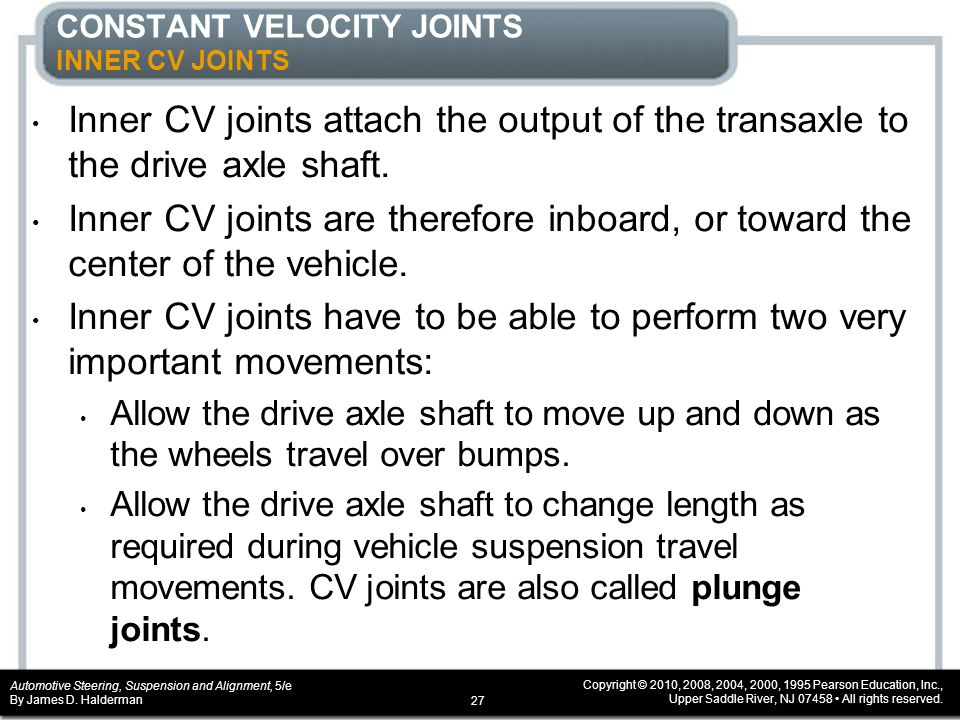 CONSTANT VELOCITY JOINTS INNER CV JOINTS
