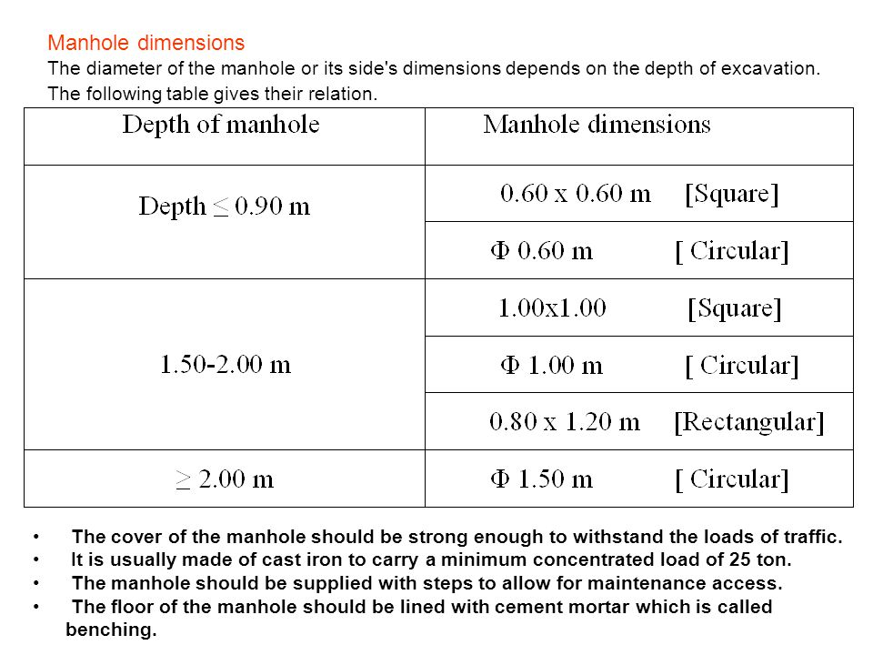 Manhole dimensions The diameter of the manhole or its side s dimensions depends on the depth of excavation. The following table gives their relation.