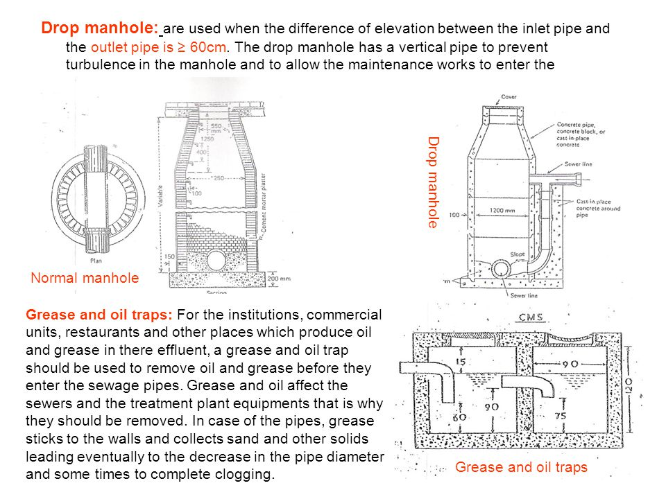 Drop manhole: are used when the difference of elevation between the inlet pipe and the outlet pipe is ≥ 60cm. The drop manhole has a vertical pipe to prevent turbulence in the manhole and to allow the maintenance works to enter the manholes safely.
