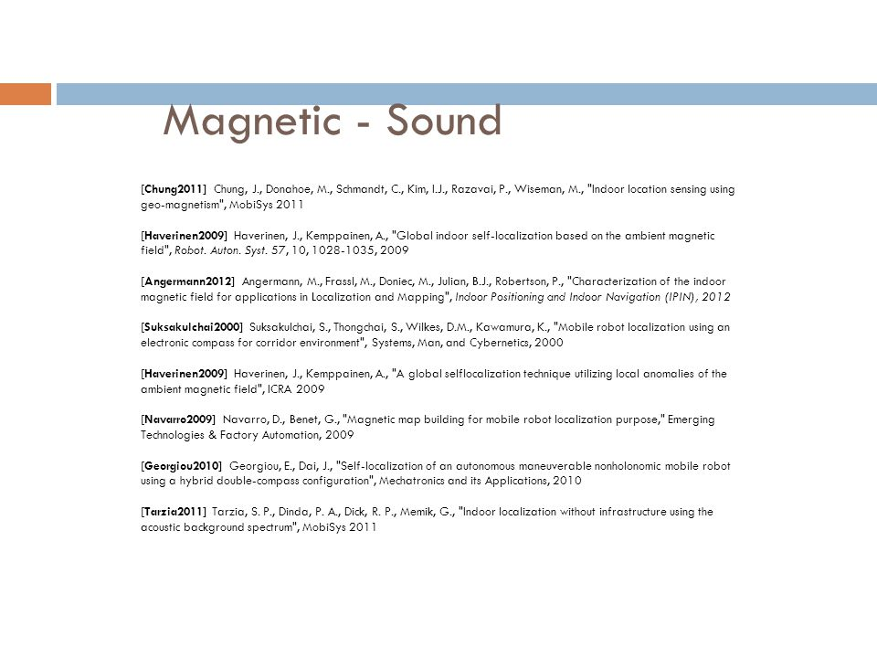 Magnetic - Sound