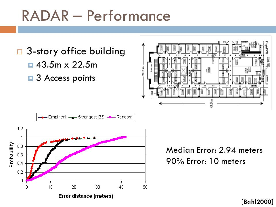 RADAR – Performance 3-story office building 43.5m x 22.5m
