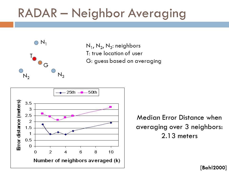 RADAR – Neighbor Averaging
