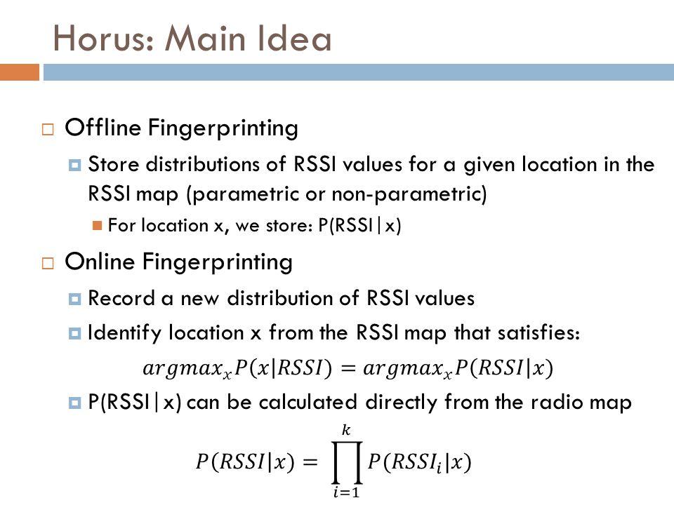 Horus: Main Idea Offline Fingerprinting Online Fingerprinting