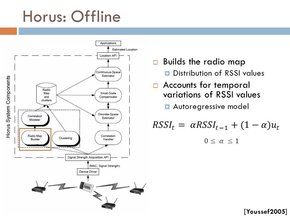 Horus: Offline Builds the radio map