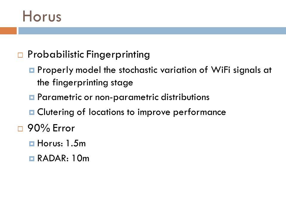 Horus Probabilistic Fingerprinting 90% Error