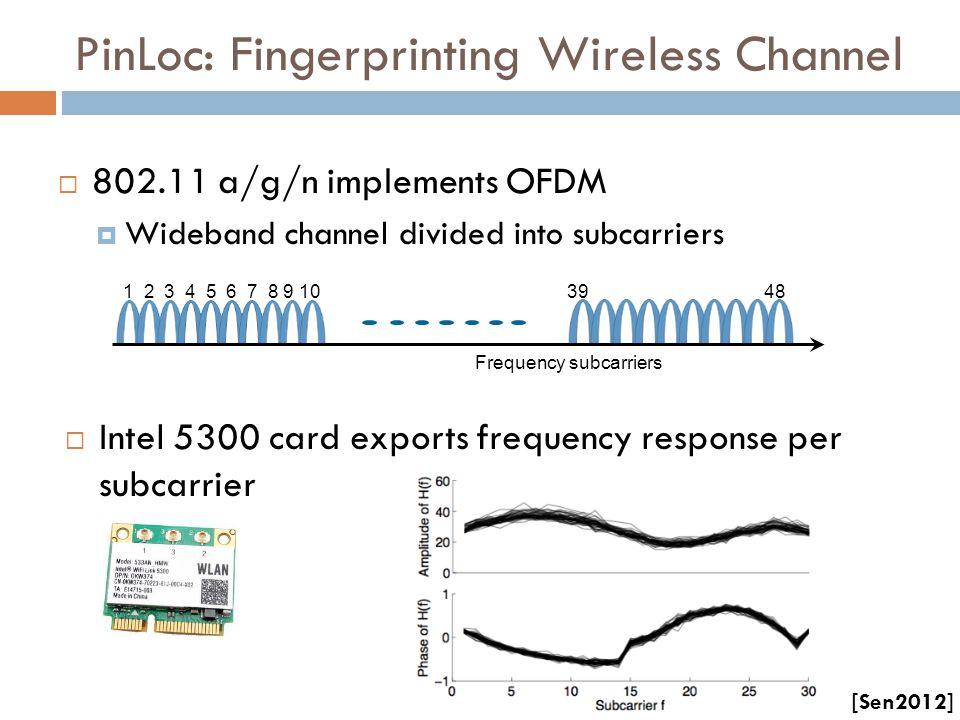 PinLoc: Fingerprinting Wireless Channel